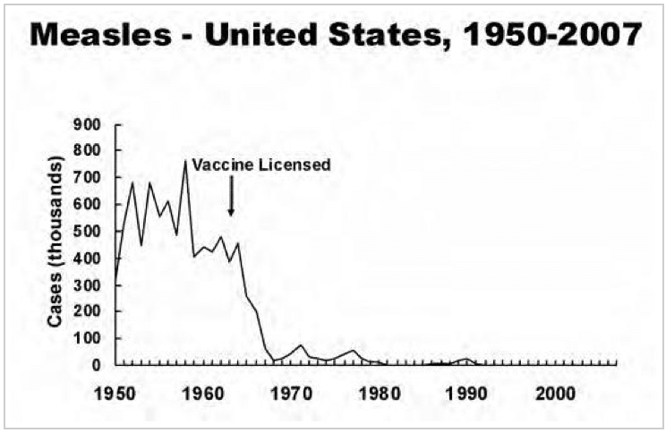 measles-vaccine-cdc